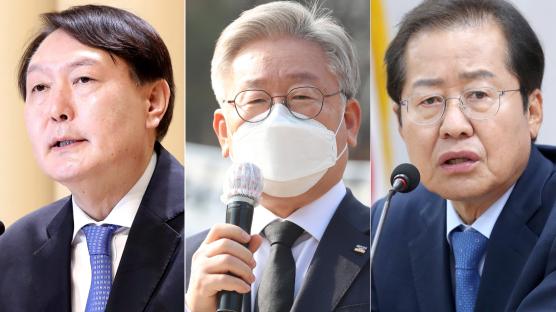 이재명 43.7% vs 윤석열 36.3%, 이재명 45.2% vs 홍준표 36%