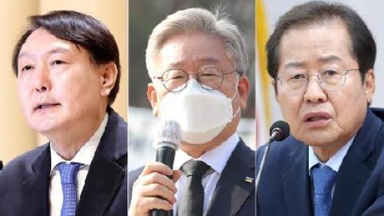 윤석열·홍준표, 지난주보다 올랐다···이재명과 오차범위 격전